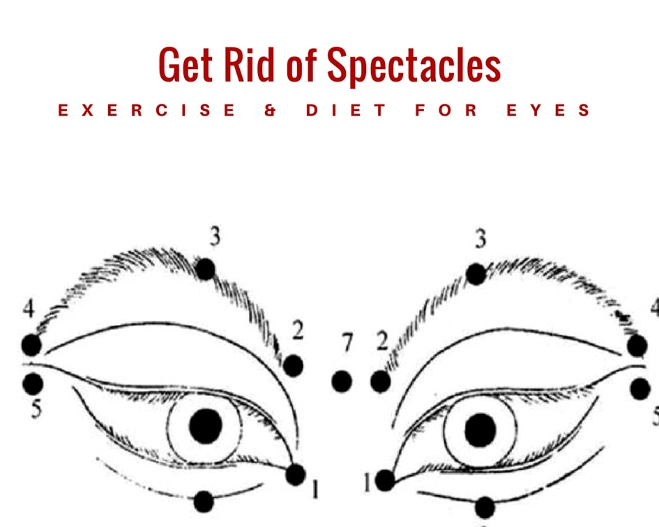 How to Get Rid of Spectacles