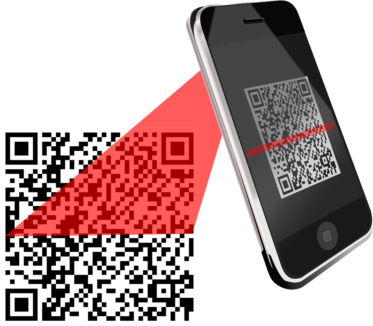 Inspect the Barcode/ QR Code